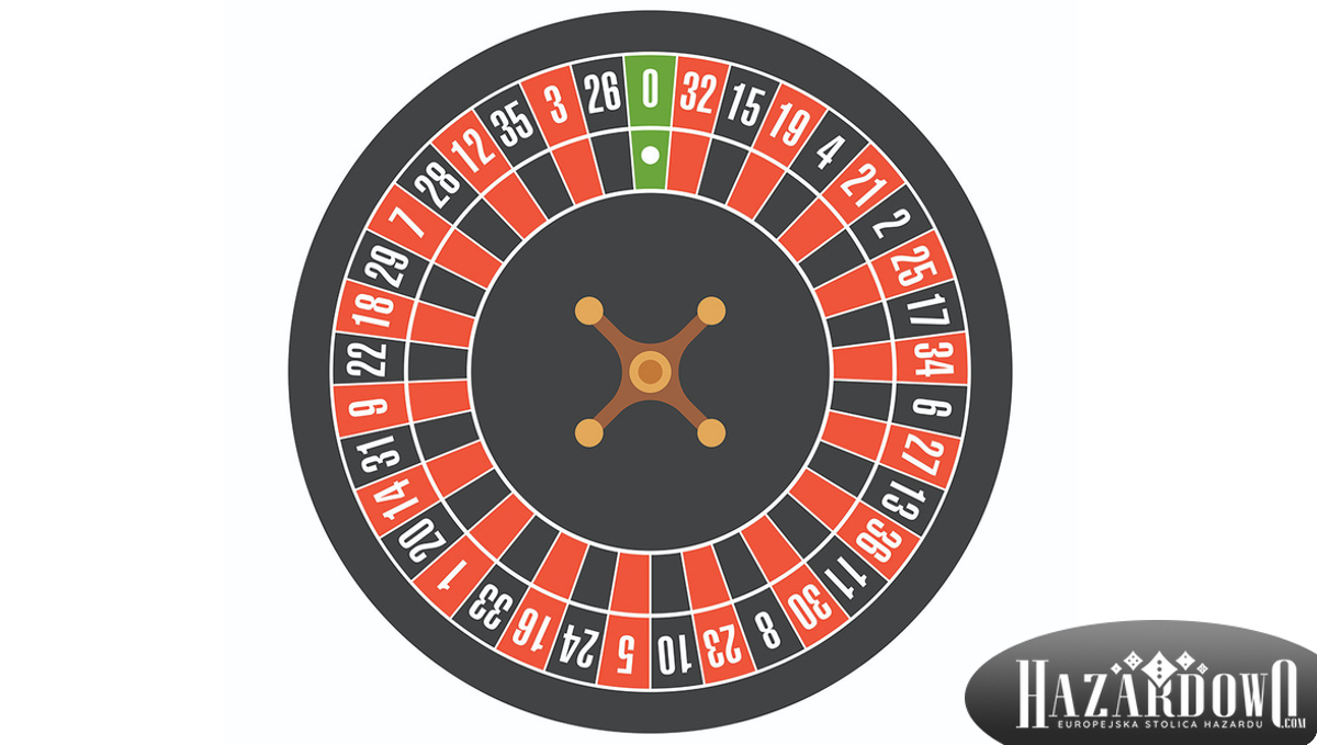 Casino zodiac uk