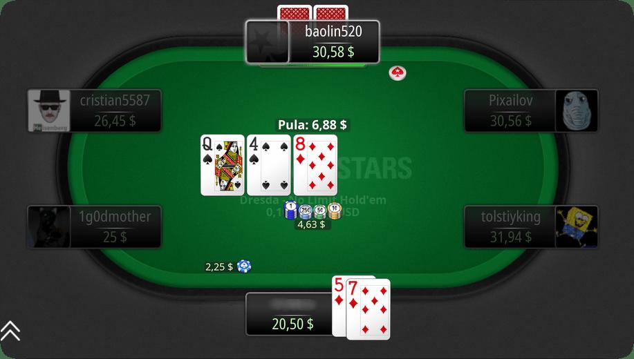 Rodzaje Rozgrywek Pokerowych – Stolik (cash)